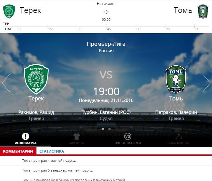 Терек – Томь 21 ноября 2016 года РФПЛ