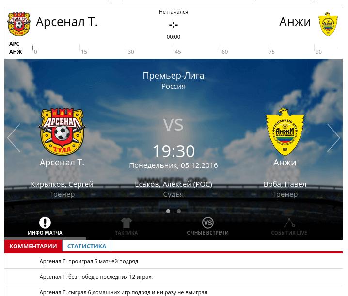 Арсенал Тула - Анжи 5 декабря 2016 года